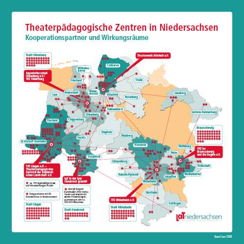 LaT-Broschüre: Theaterpädagogische Zentren in Niedersachsen Kooperationspartner und Wirkungsräume | Titel
